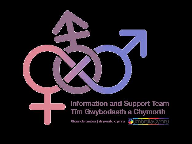 Gender.Wales